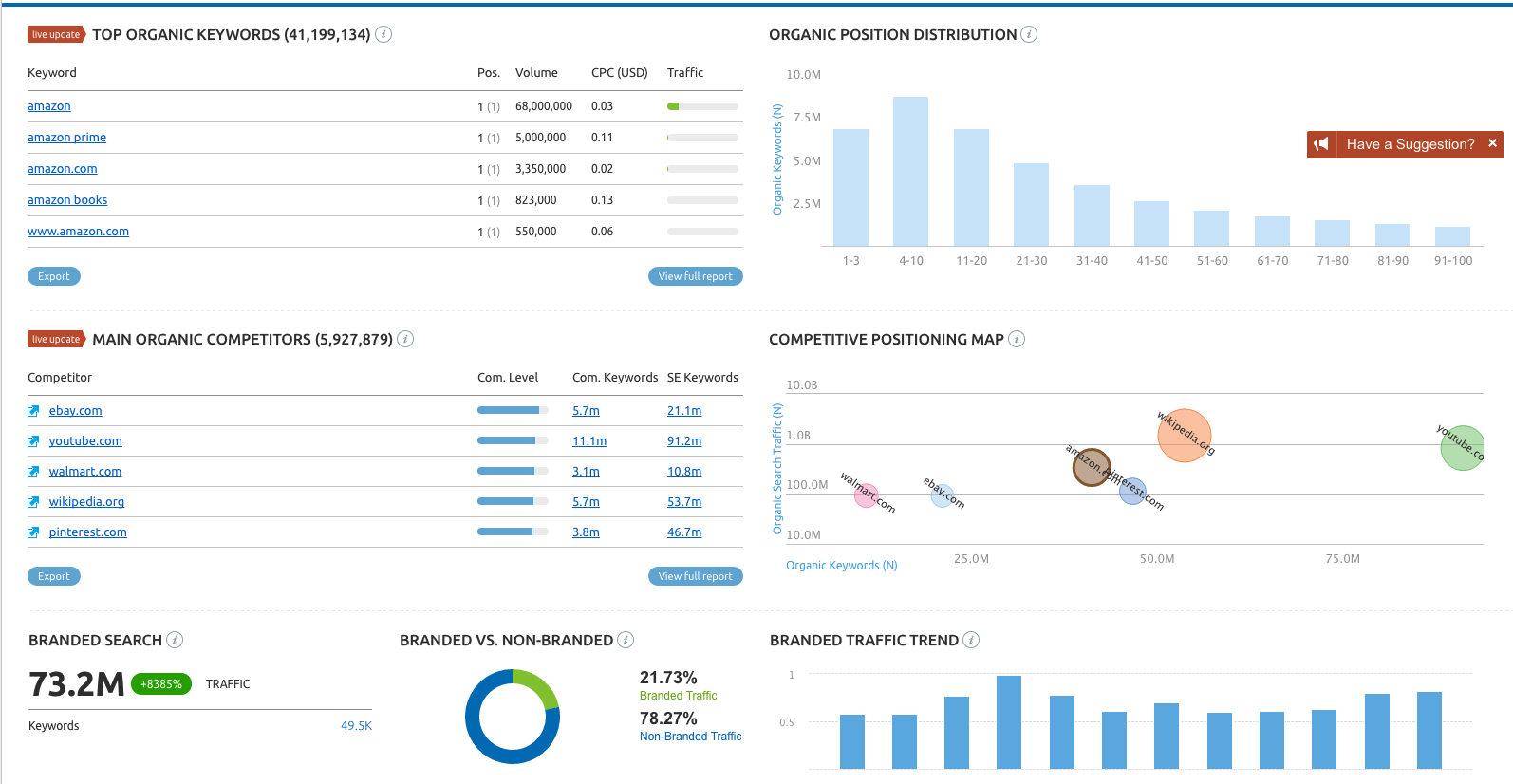 Domain Overview - Desktop image 2