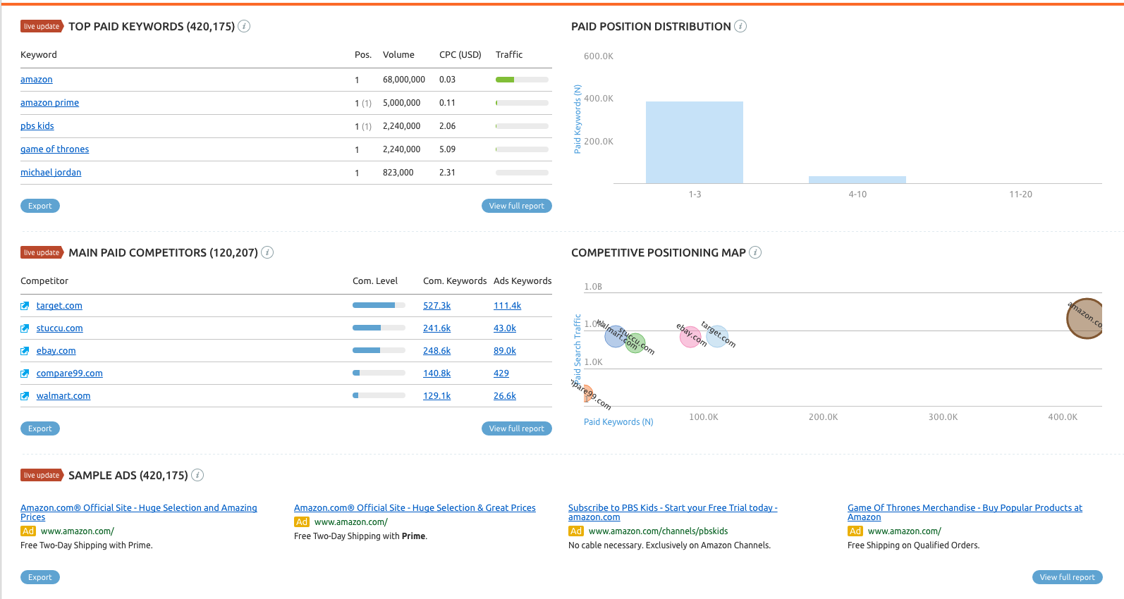 Domain Overview - Desktop image 3