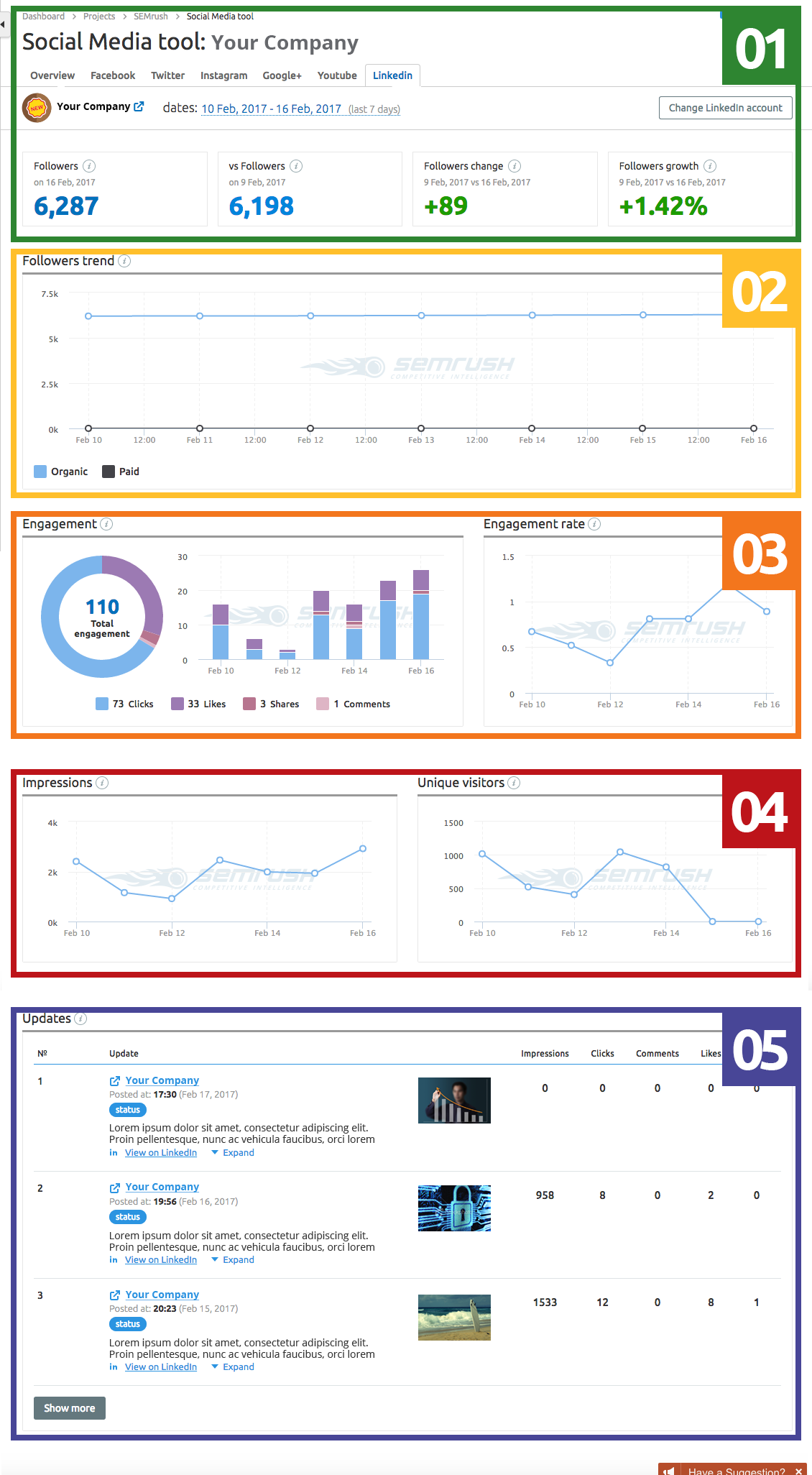 Excitement About Semrush Reports