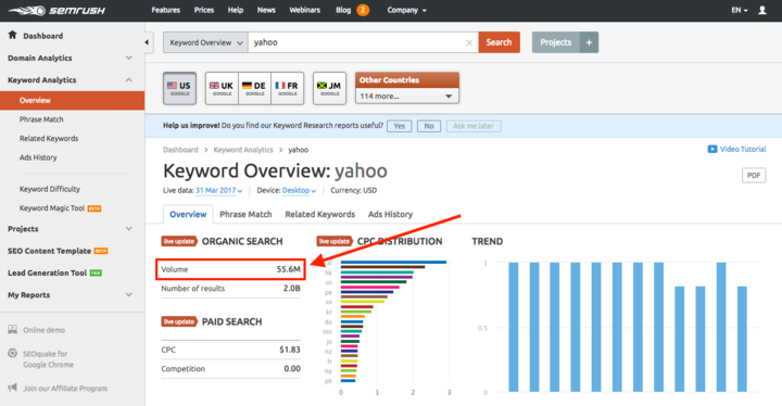 What is Search Volume in SEMrush? image 2