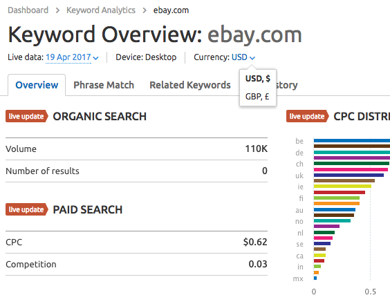 Keyword Overview image 1