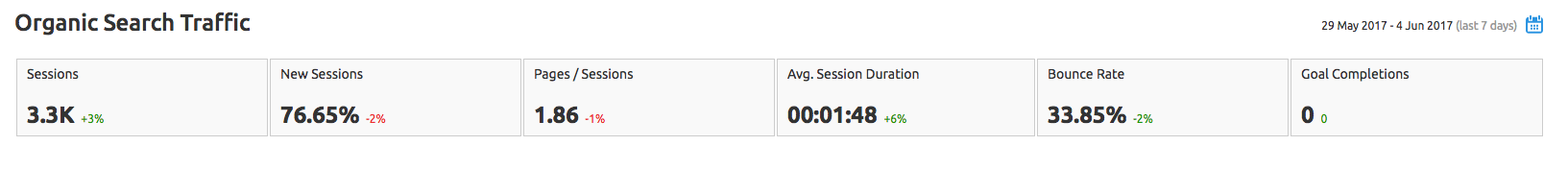 What's The Difference Between Sessions And New Sessions? image 1