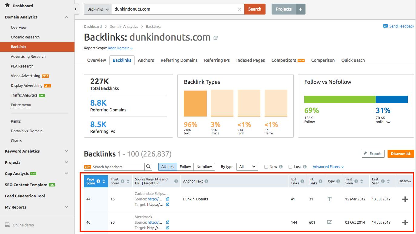 backlinks-report