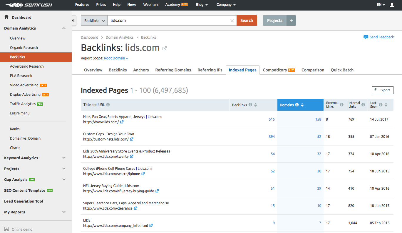 indexed-pages-semrush