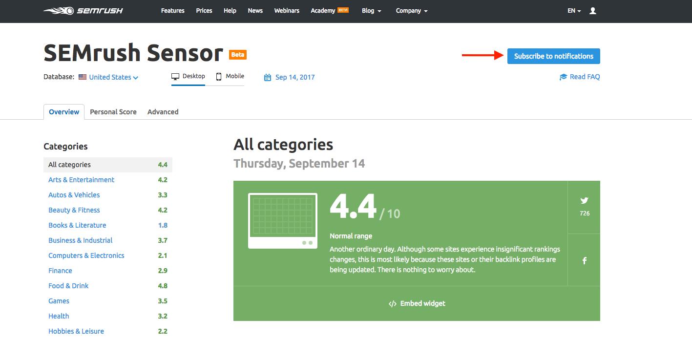 sensor-notifications