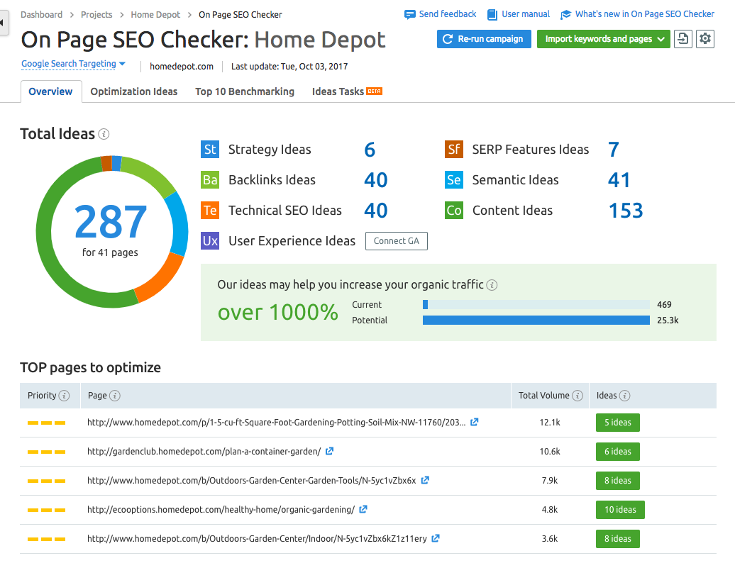 seo-checker-overview