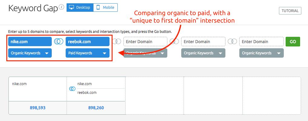 organic-paid-keyword-gap