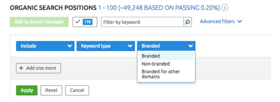 branded-keywords-filter