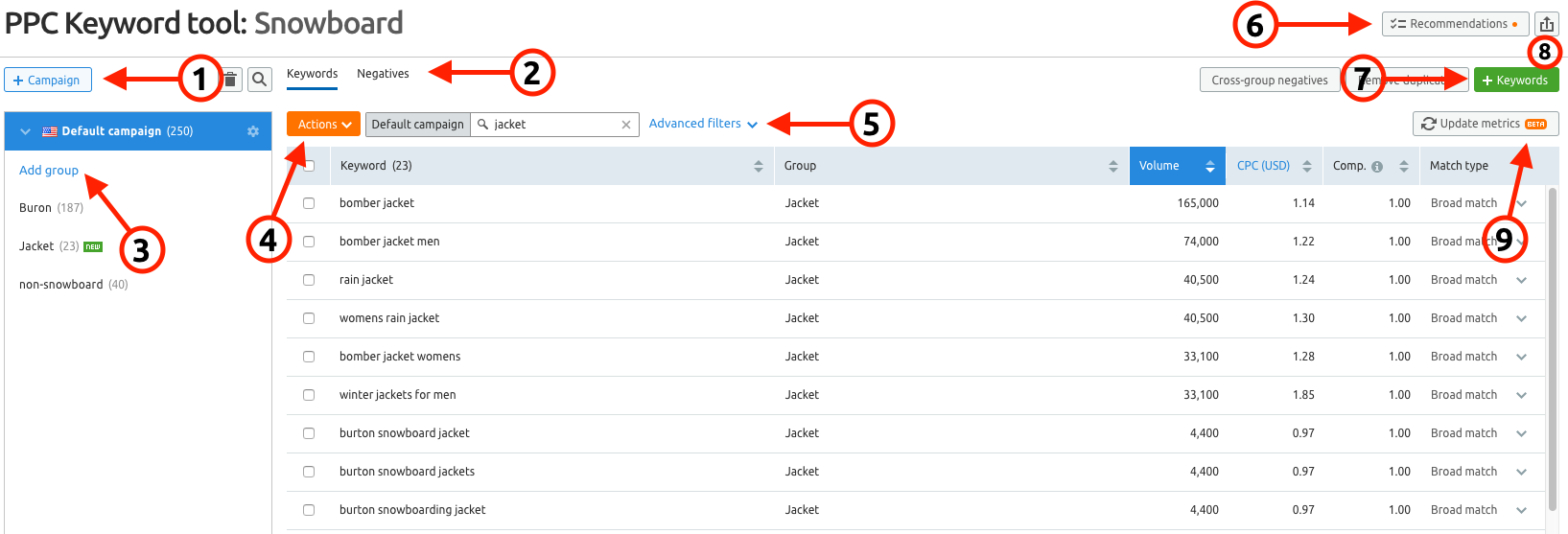 Adding Keywords and Ad Groups to PPC Keyword Tool image 1
