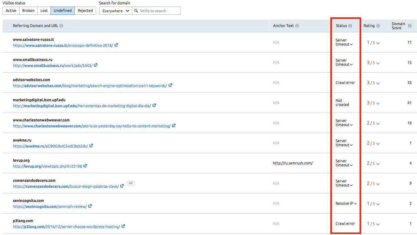 Monitoring Your Newly Acquired Backlinks (Monitor Report) image 2