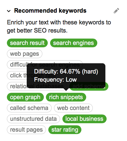 Recommended keywords
