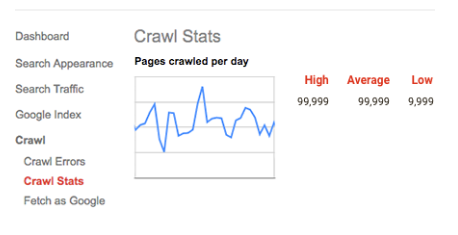 Google Analytics and Search  Console image 5