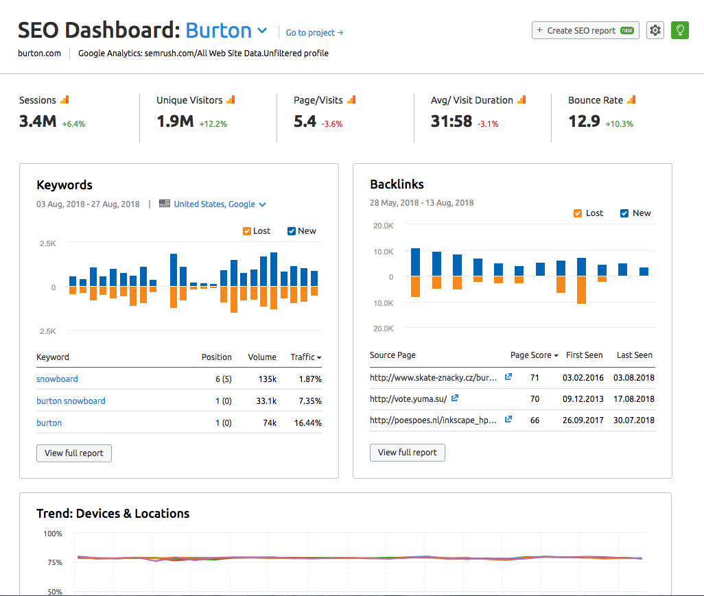SEO Dashboard image 1