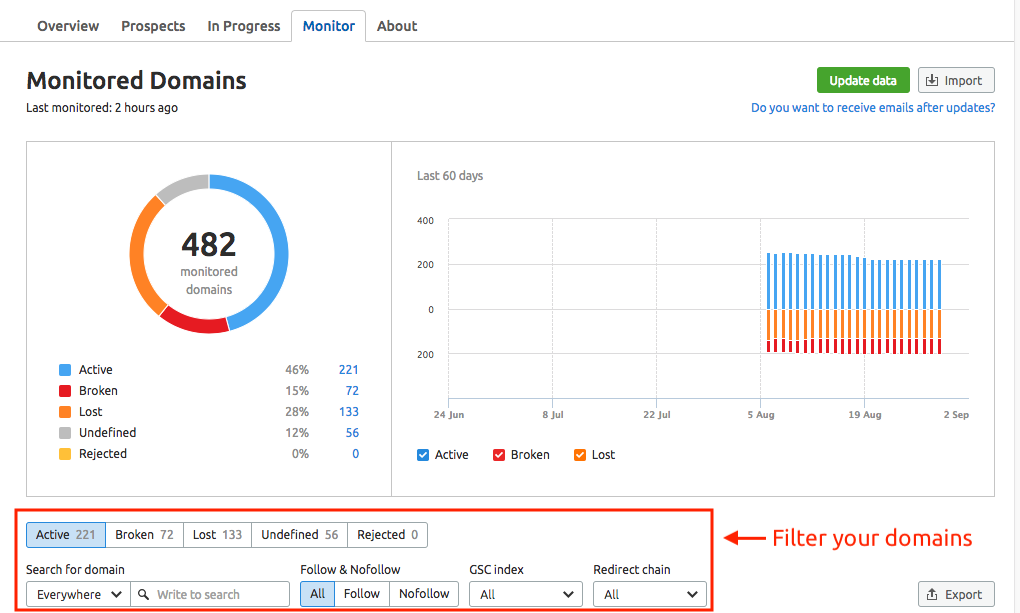 filter-domains-links
