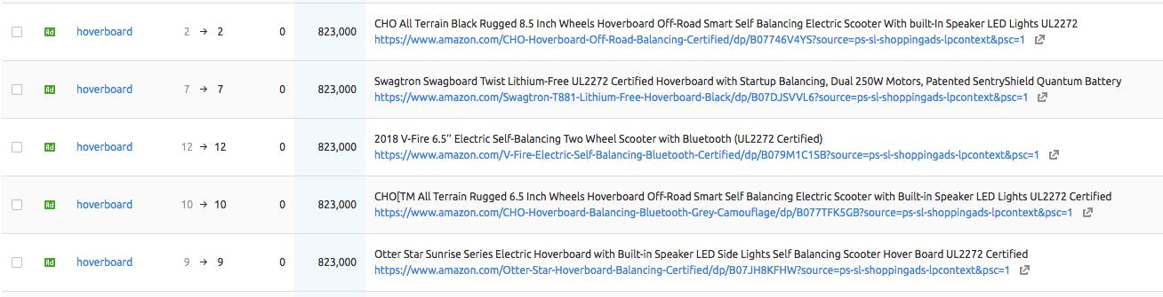 产品列表广告(PLA)排名-4