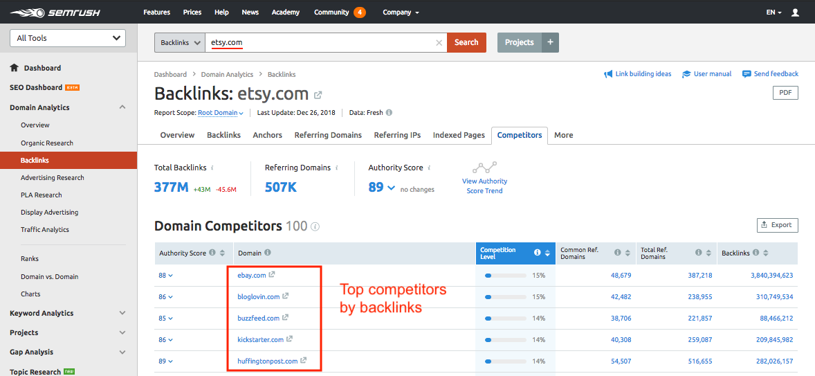 backlinks-competitors