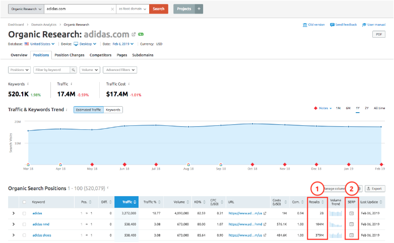 What Is Semrush Fundamentals Explained