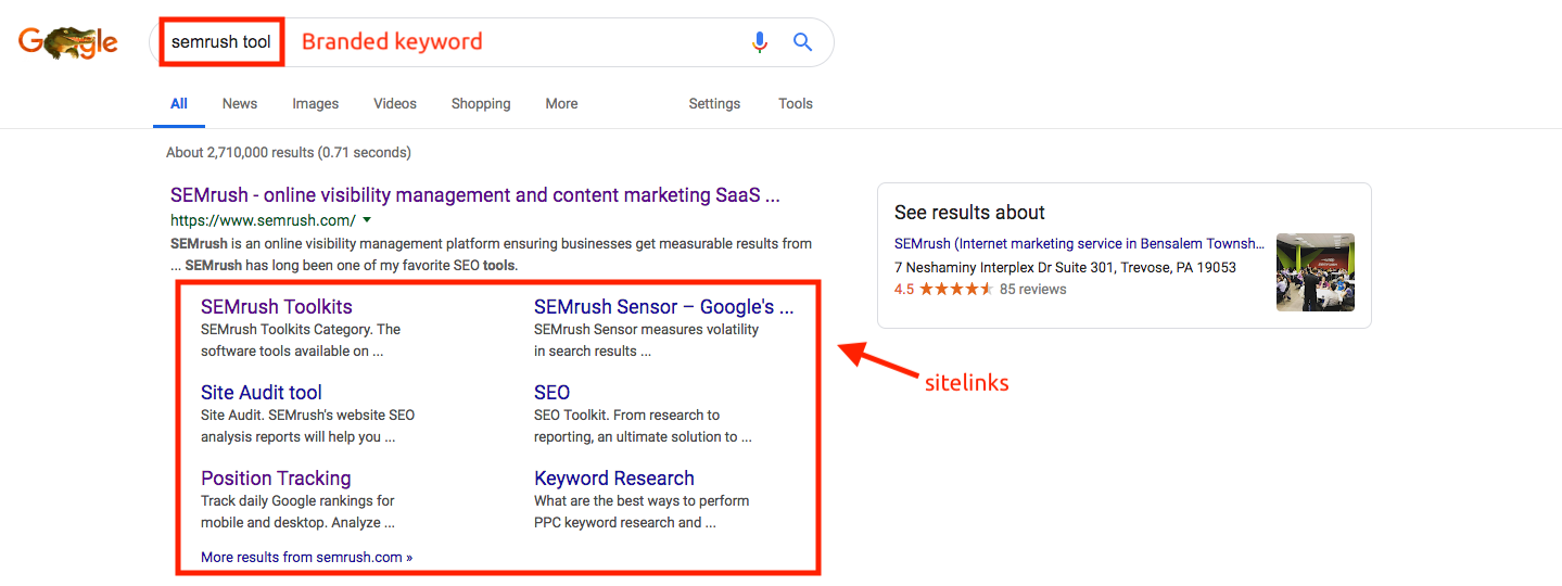 branded-keywords-semrush