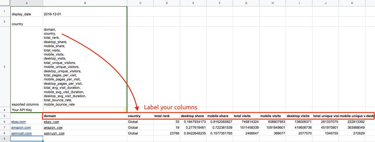 label-columns