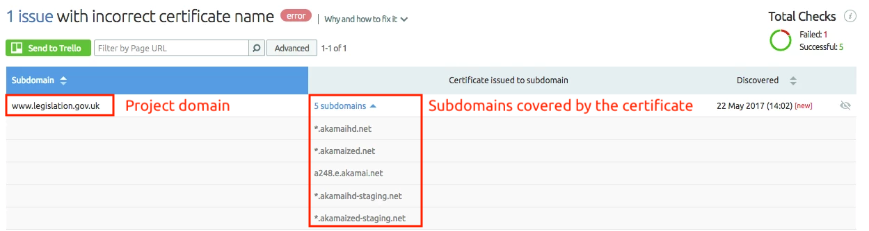 certificate-coverage