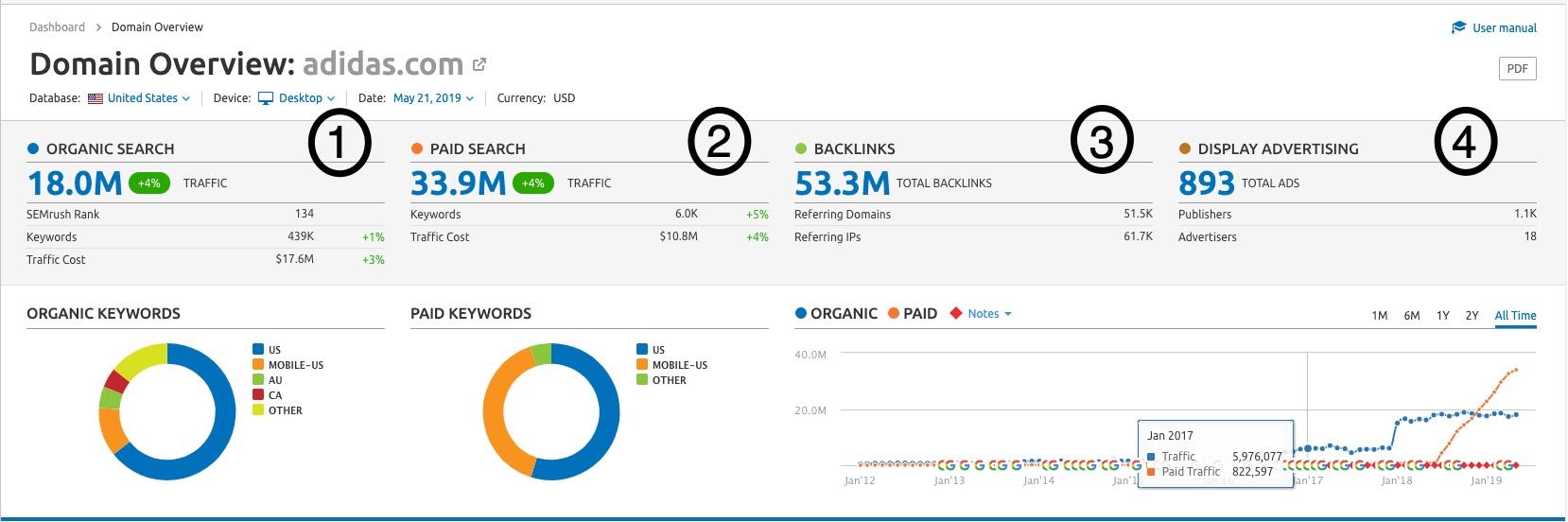 Domain Overview - Desktop image 1