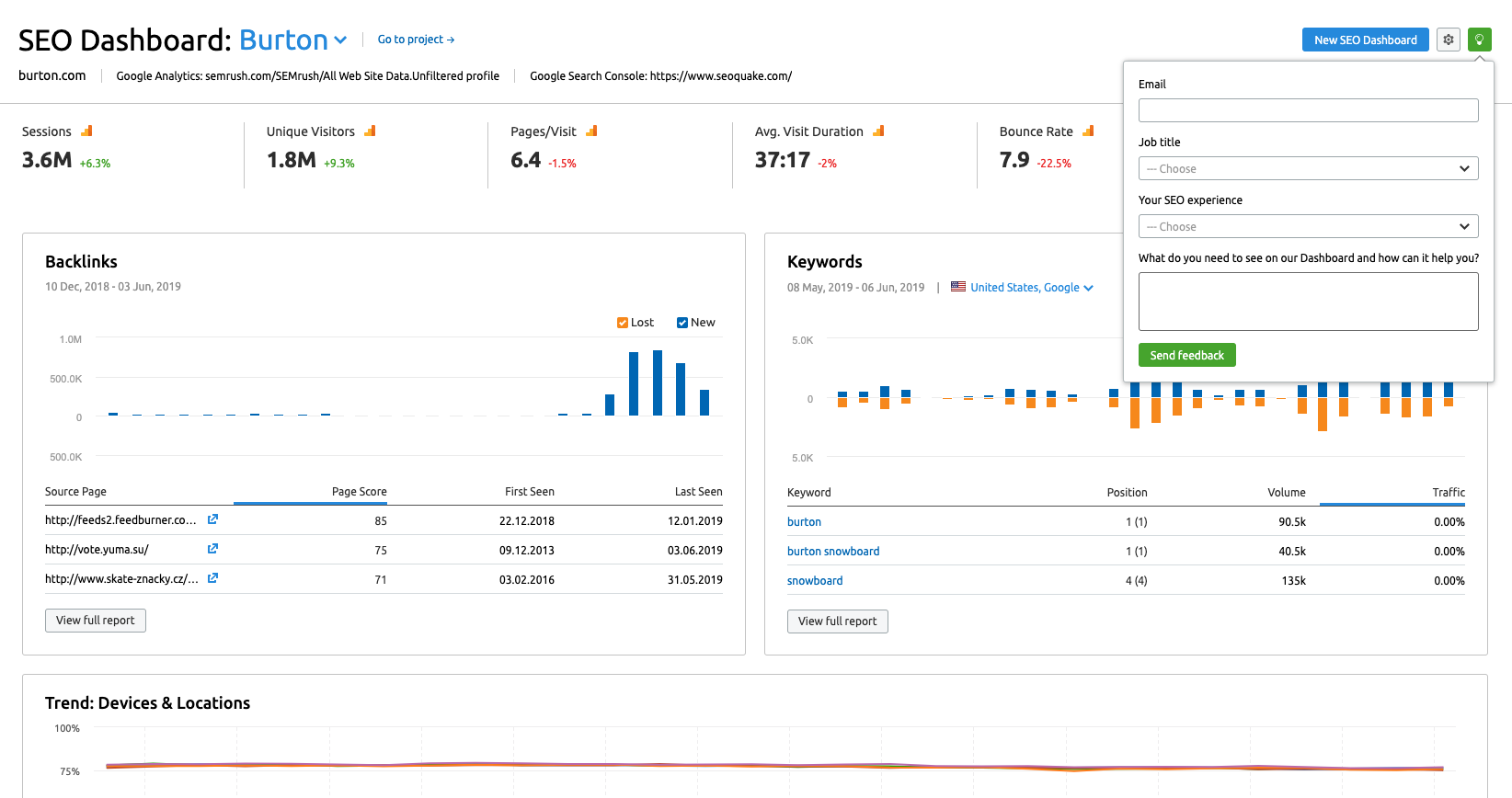 SEO Dashboard image 7
