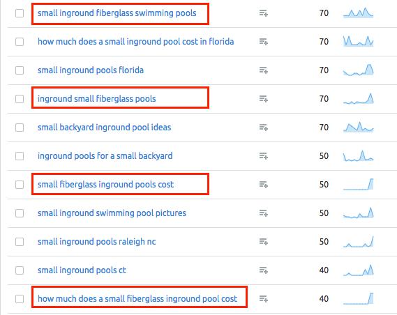 Cómo crear una lista de palabras clave objetivo SEO image 6
