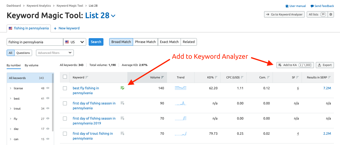 How to Use the Keyword Magic Tool image 7