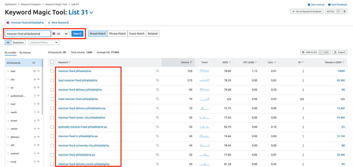 Local Tools on SEMrush image 7