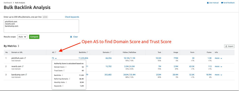 semrush-domain-score-trust
