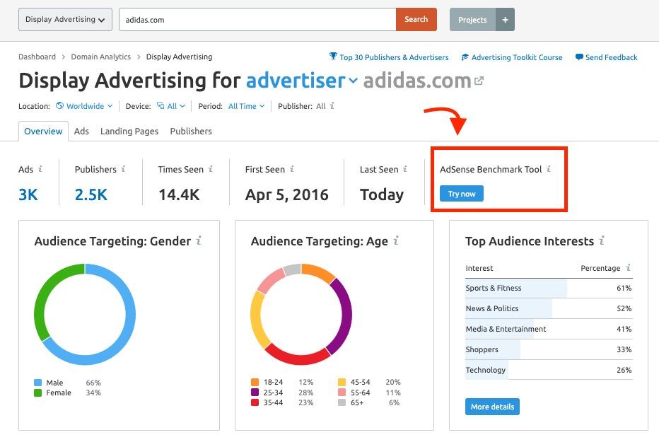 AdSense Benchmark Tool image 2