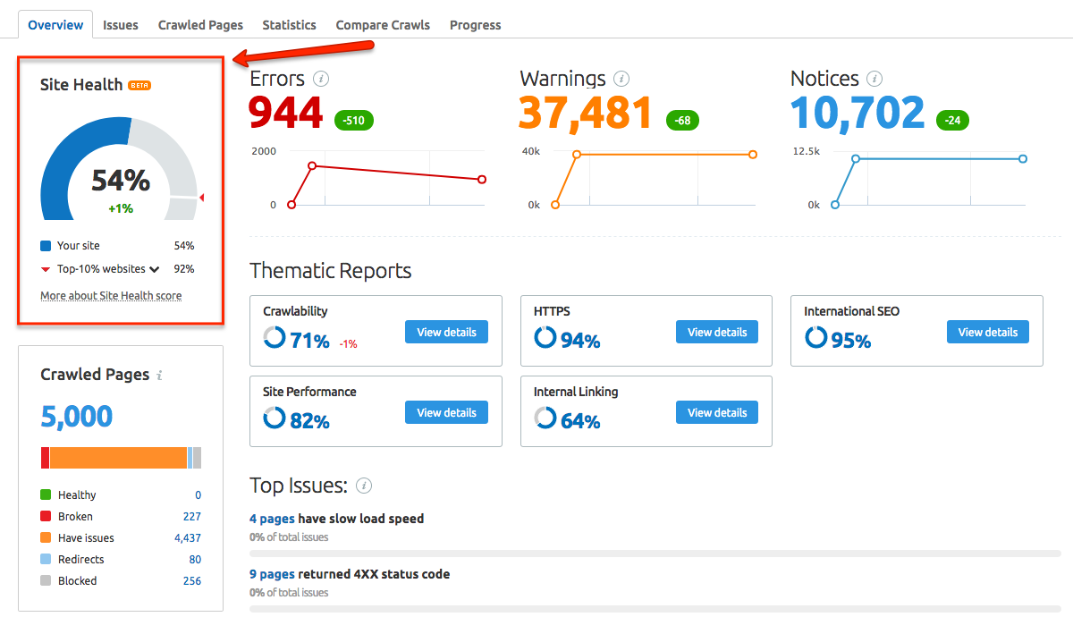 How Is Site Health Score Calculated In The Site Audit Tool Question Semrush Toolkits Semrush