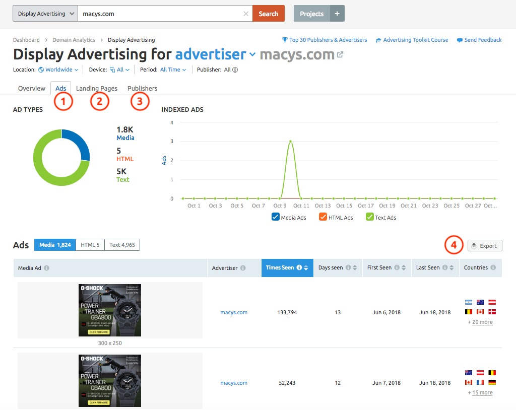 競合他社の広告戦略を分析する方法 image 7