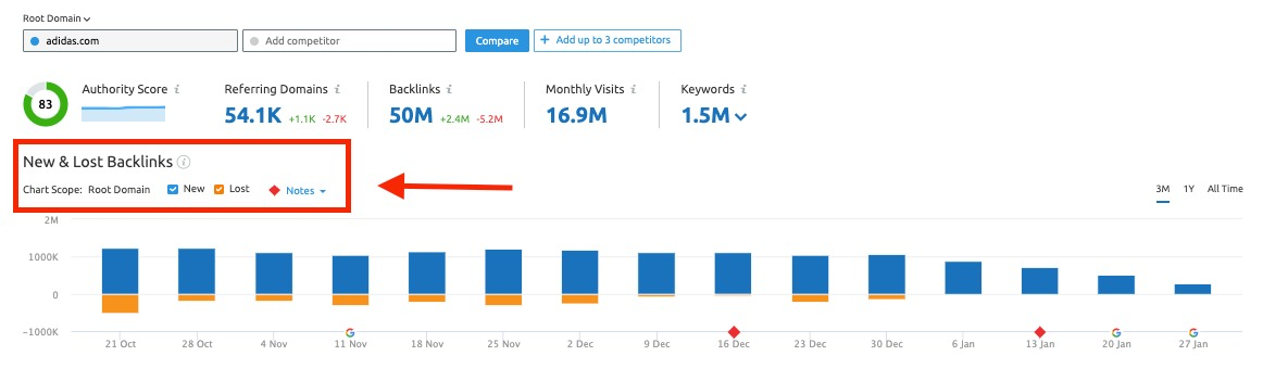 Backlinks Overview Report image 5