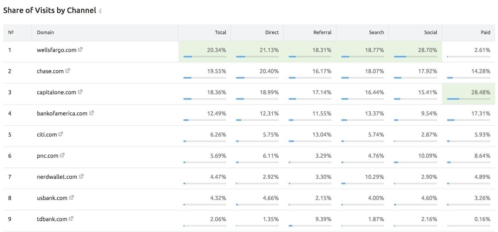 Market Explorer Custom Market Report image 9