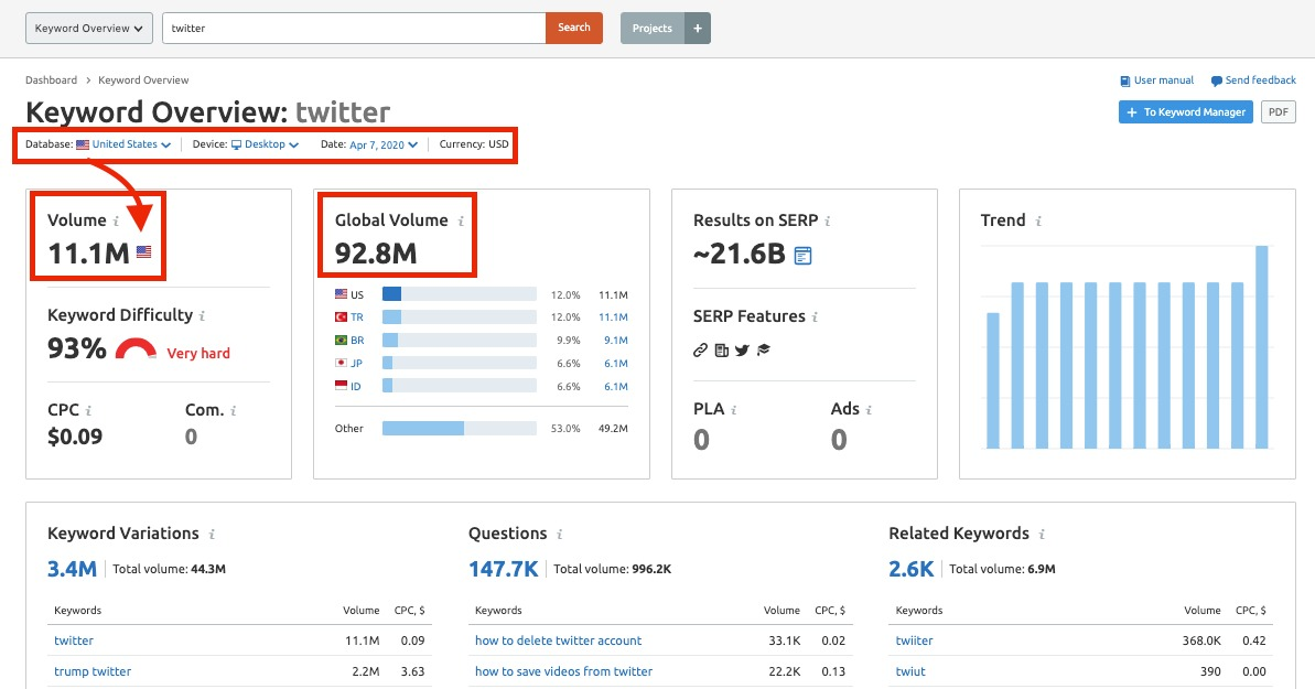 keyword-overview-report