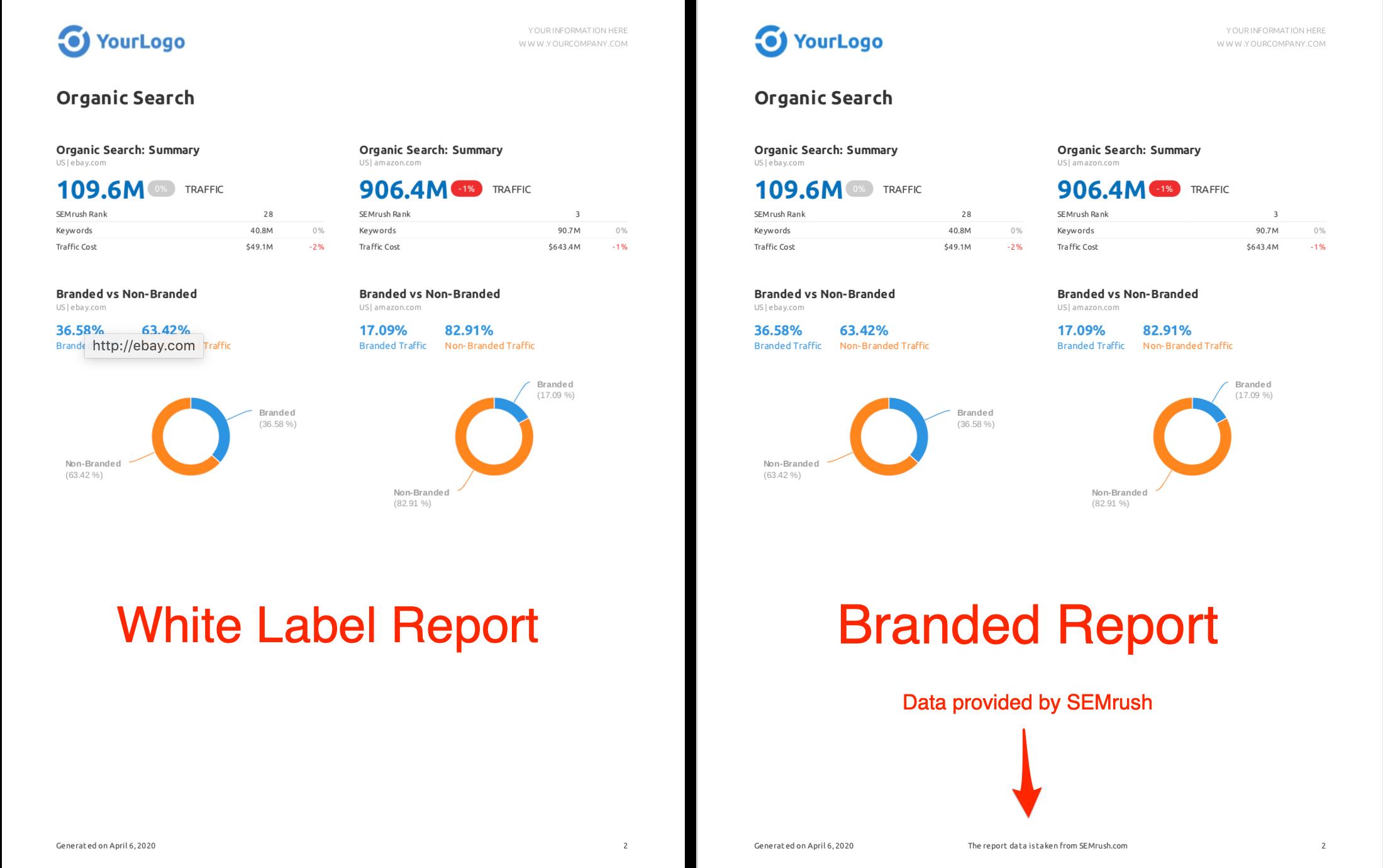 branded vs white label%202