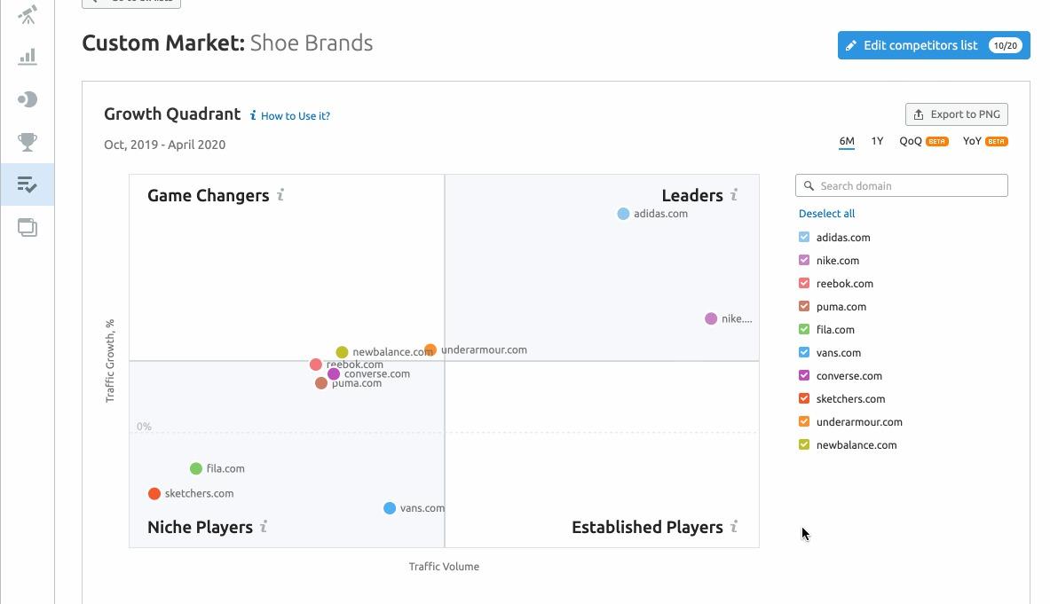 Market Explorer Custom Market Report image 2