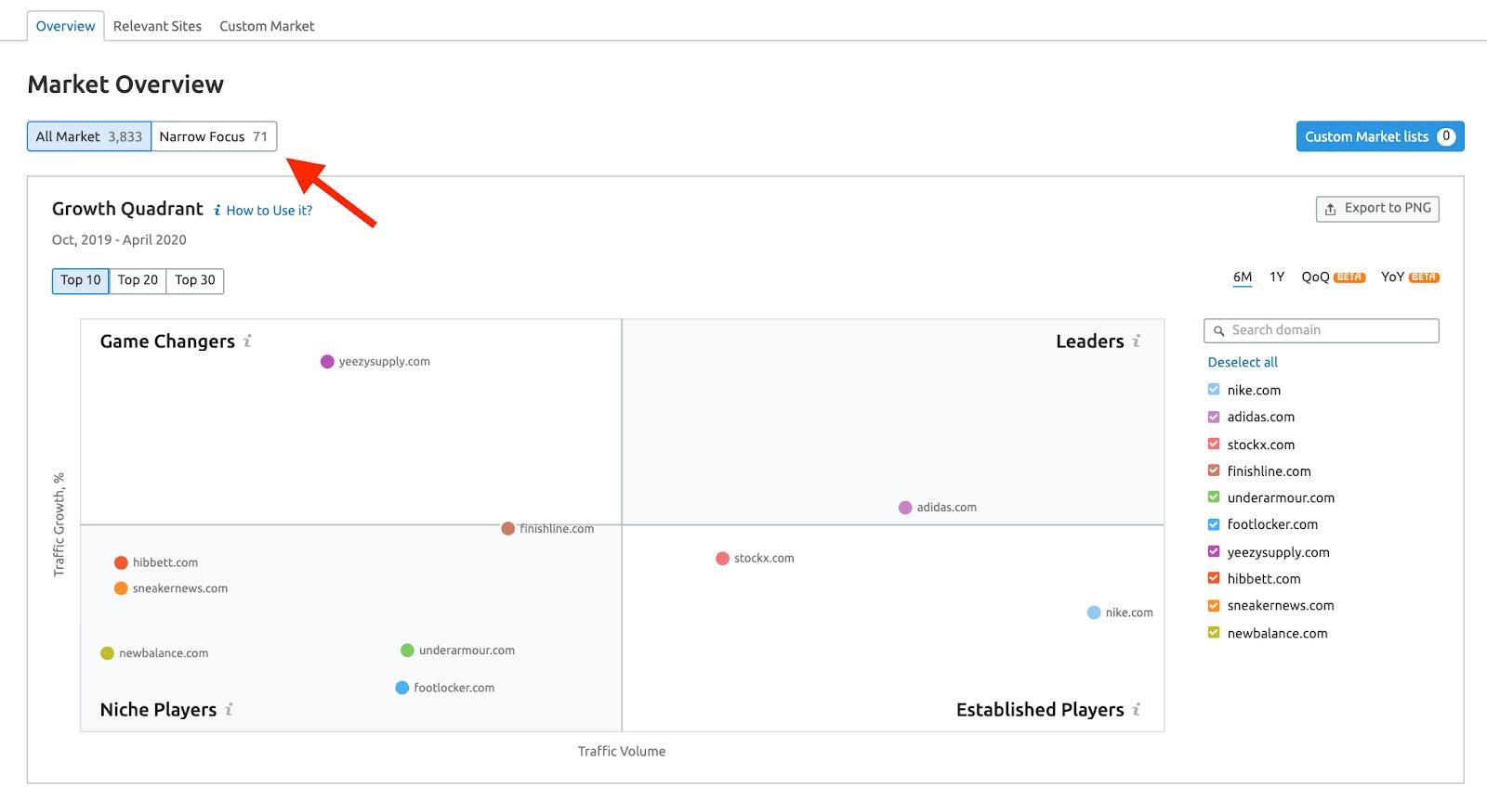 Market Explorer Overview Report image 1