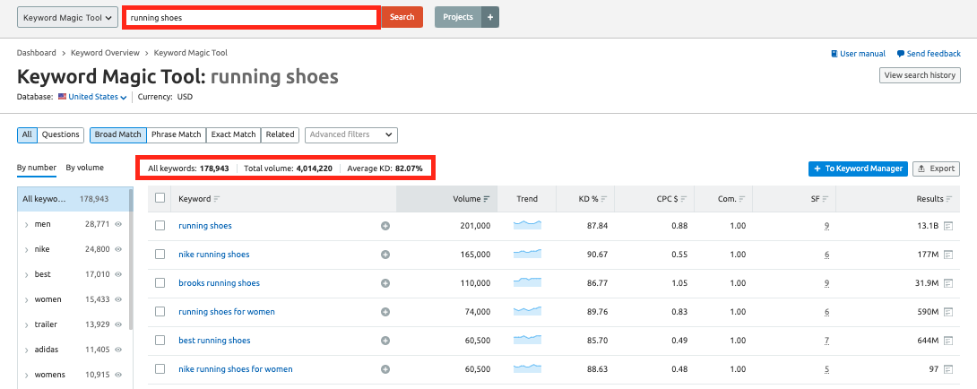 Keyword Research in SEMrush