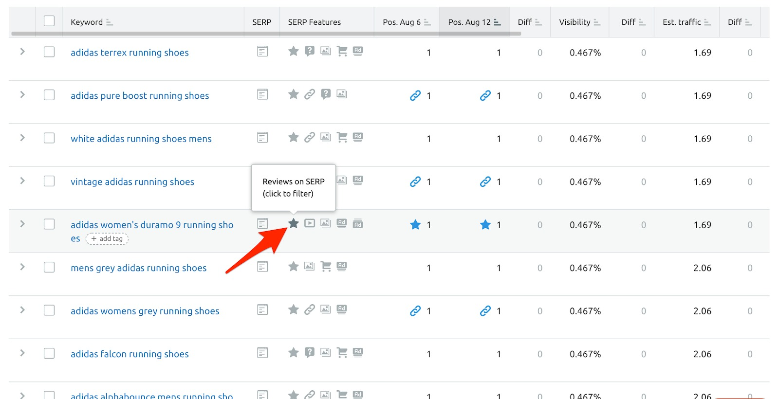 What SERP Features can SEMrush Track? image 1