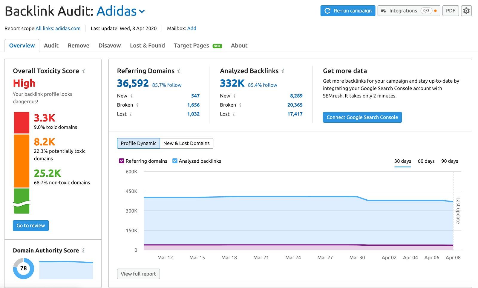 Backlink Audit Overview image 1