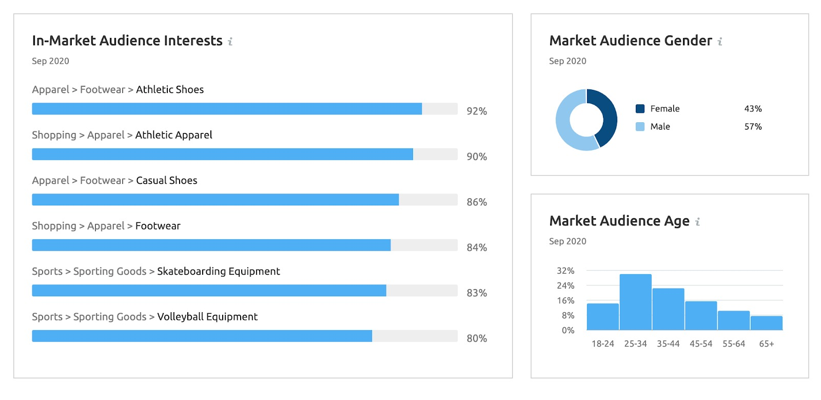 Market Explorer Custom Industry Market Report image 3