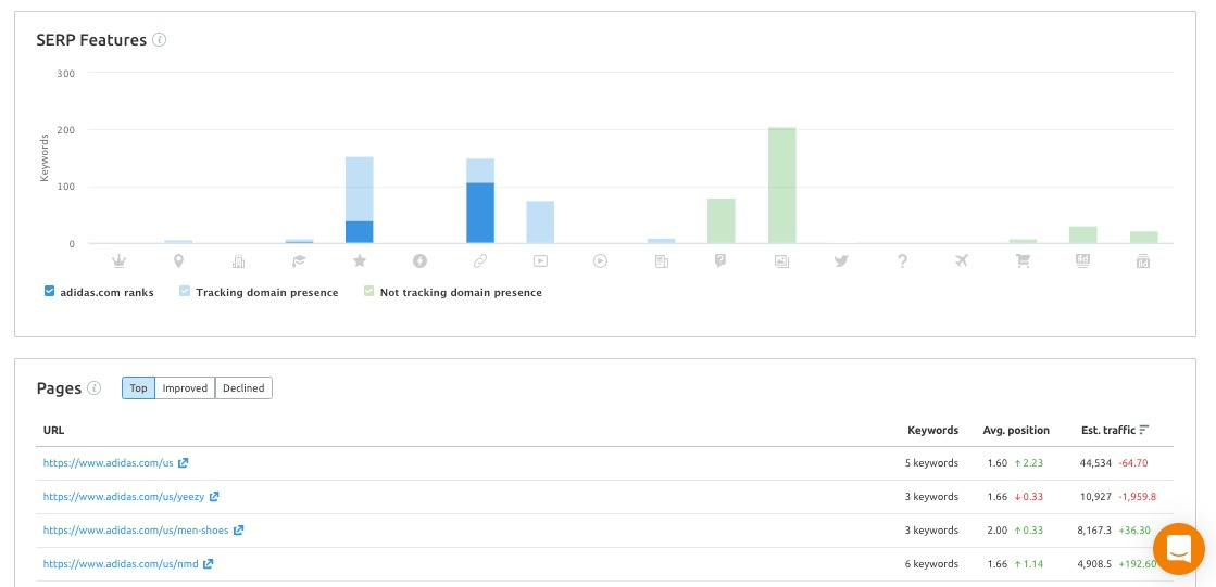 Position Tracking Landscape Report image 3