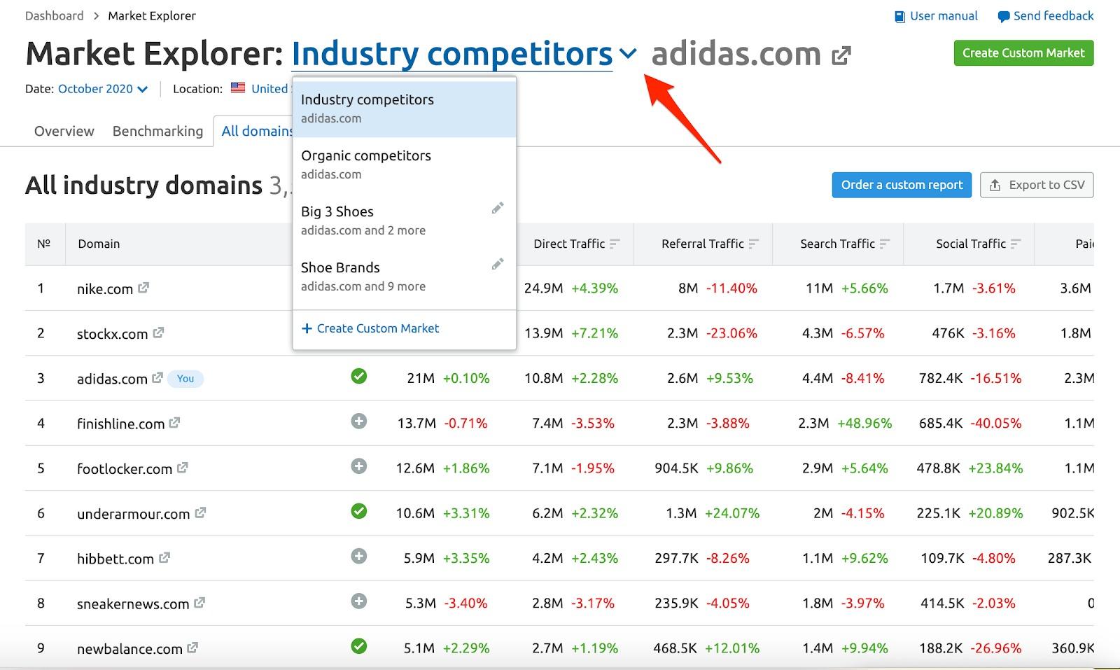 Market Explorer All Domains Report image 2